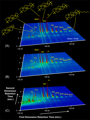 Gas chromatograms of oil sampled off Santa Barbara