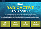 How Radioactive is our Ocean