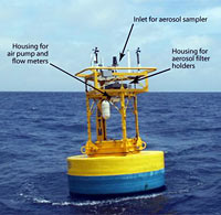 buoy mounted aerosol sampler