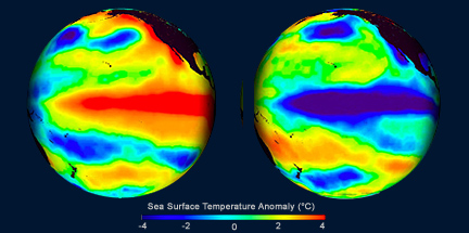 global maps of El Niño and La Niña episodes