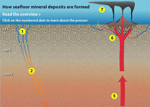 How Seafloor Mineral Deposits are Formed