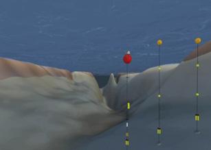 A Mooring Under Ice