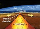 Plate-Scale, Ocean Geodynamics