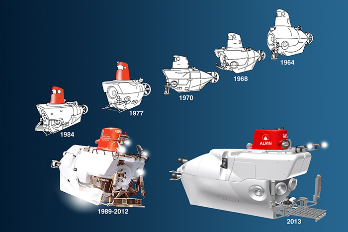 In forty years of operation, the deep submergence vehicle Alvin has evolved and changed its look several times (oldest version at the top right, current version at bottom left, and a future conception of the next Alvin vehicle at the bottom right).
