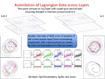Lagrangian Data Across Layers-Santitissekadorn et al