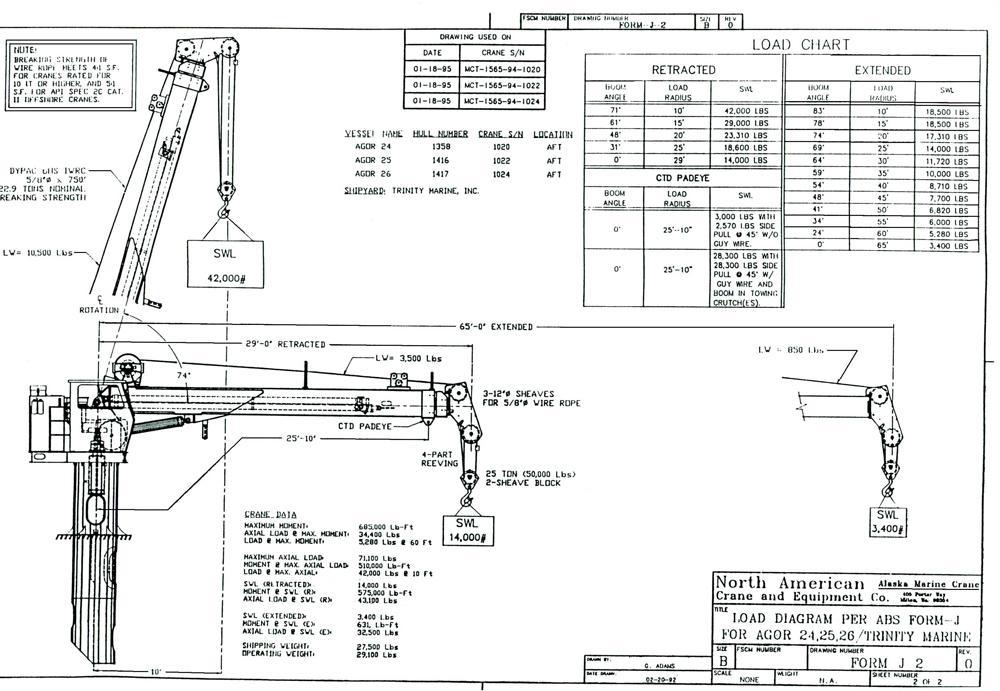 hiab crane hydraulic schematic