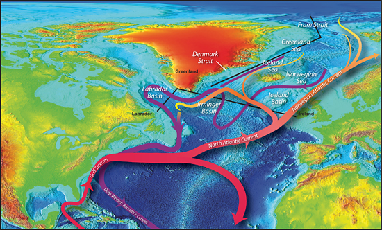 North Atlantic circulation pump