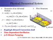 Physical Dynamical System