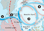 Arctic Ocean Circulation