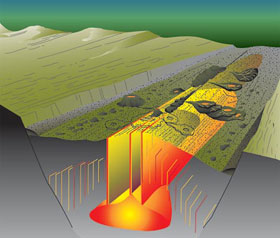 Mid-Atlantic Ridge axis cross section