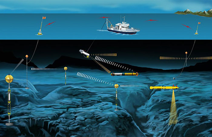 Underwater Acoustic Optical Communications And Data