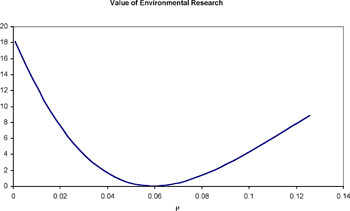 scientific uncertainty