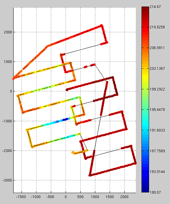 Nereus tracklines during cayman survey data