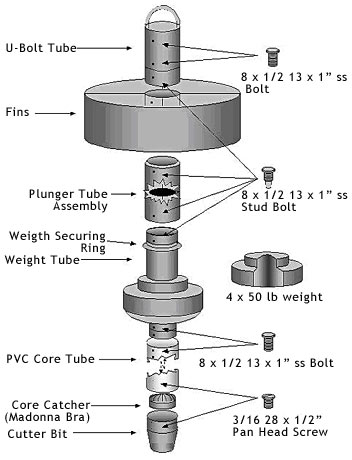 Schematic drawing of a gravity corer.