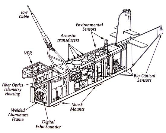 biomaper diagram