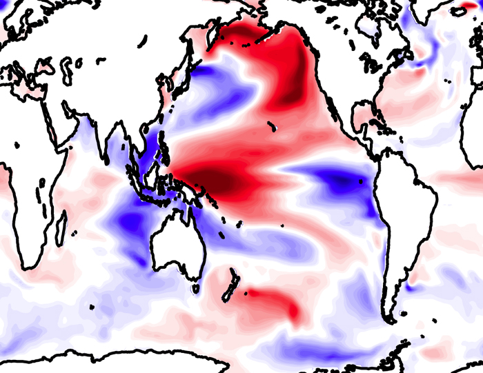 Pacific Centennial Oscillation