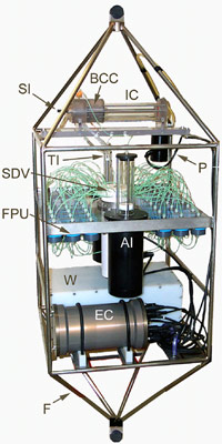Time Series Submersible Incubation Device