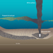 illustration of oil on seafloor