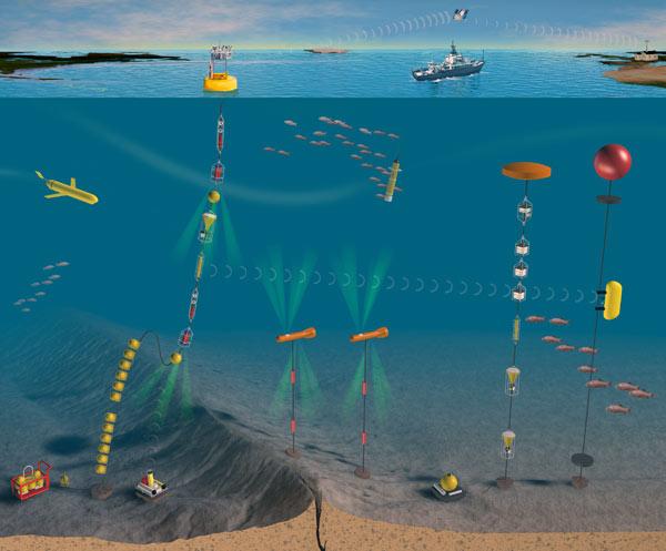 OCEANOGRAPHIC INSTRUMENTS PDF