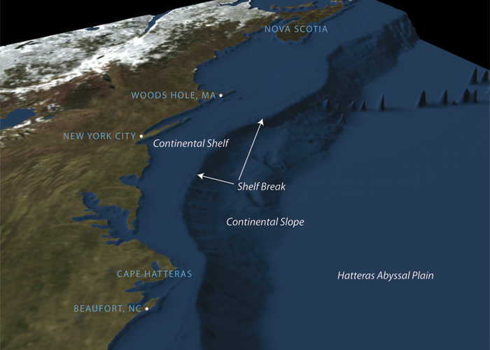 topography of the continental shelf, continental slope
