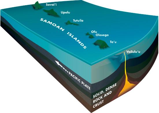 http://www.whoi.edu/cms/images/oceanus/Samoamap_550_57111.jpg