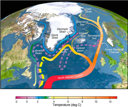 Schematic of the currents in the North Atlantic.