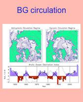 BG flywheel climate system