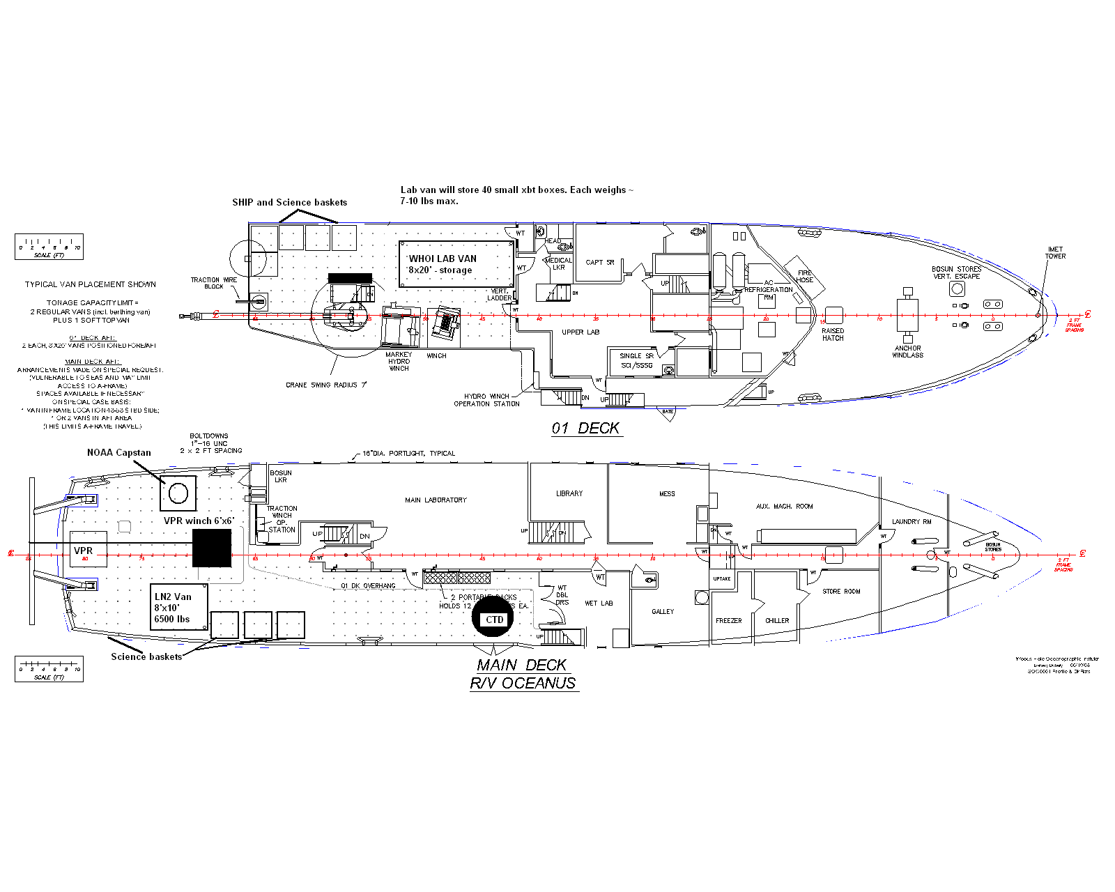 Cruiseplanner Synopsis Oc469 1 Mcgill Wiring Diagram Supporting Documentation