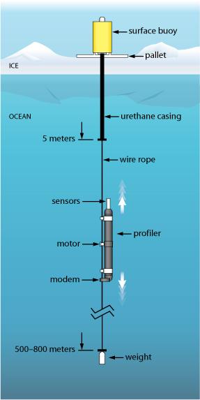 ITP schematic