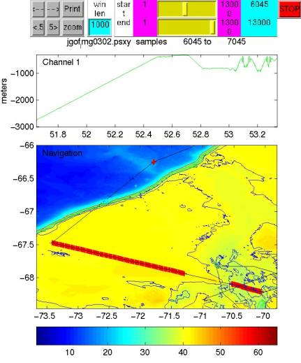 A High-Resolution Bthymetry Map for the Marguerite Bay and Adjacent