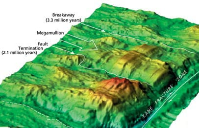 """Discovery of """"Megamullions"""" Reveals Gateways Into the Ocean Crust and Upper Mantle"""