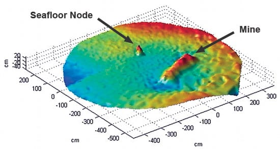 Where Are Mines Hiding on the Seafloor? – Woods Hole