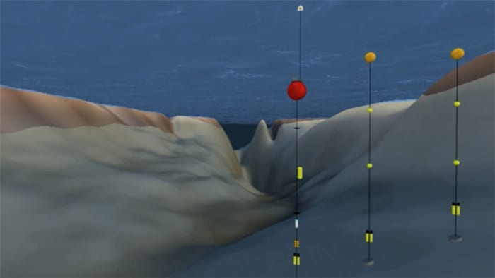 Moorings & Buoys - Woods Hole Oceanographic Institution