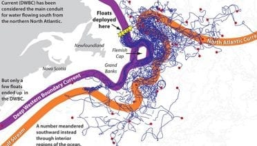 Floats Reveal Unknown Ocean Pathways