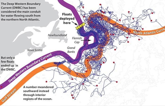 Floats Reveal Unknown Ocean Pathways