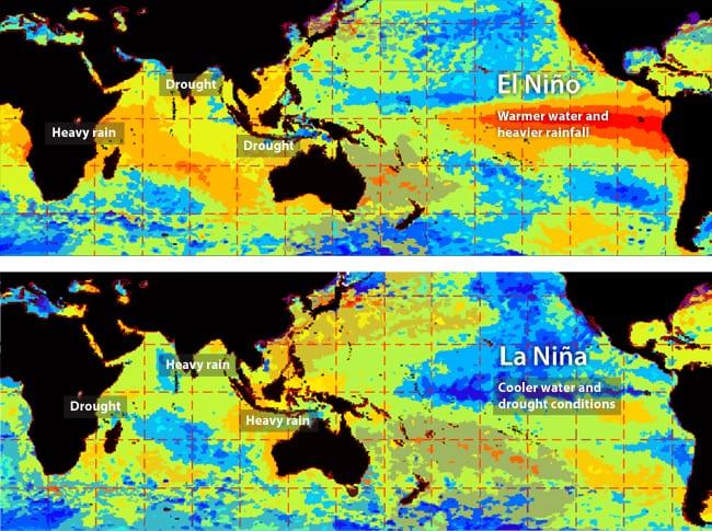 El Niño and La Niña