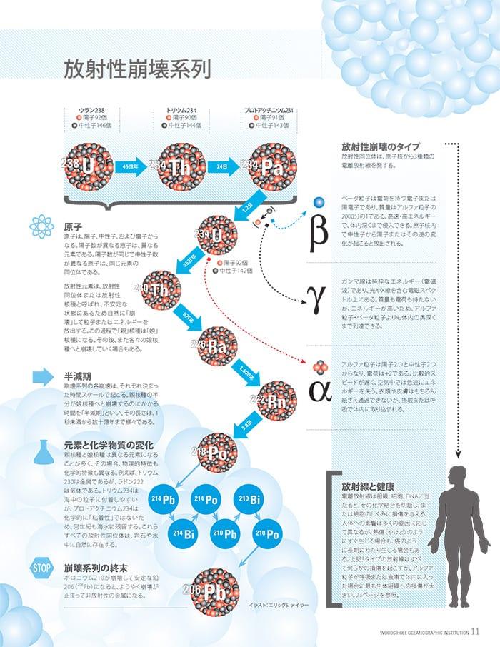 O-v50-n1-japanese-11-en_278734.jpg