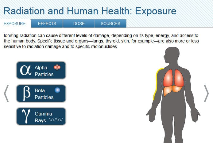 Fukushima Radiation - Woods Hole Oceanographic Institution