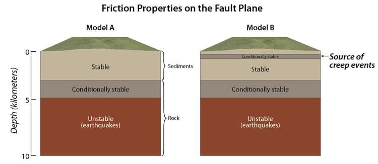 EarthquakeLayers_350_284934.jpg