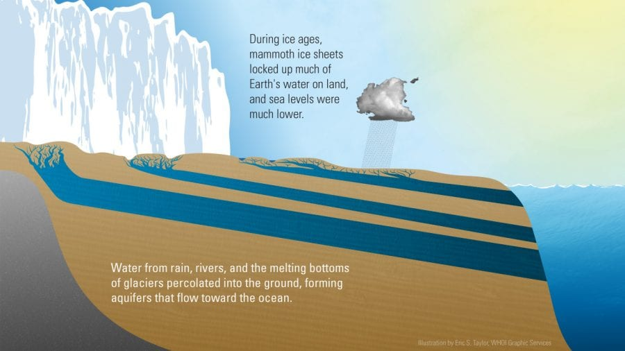 16G1084-Fresh-Water-Reservoirs-Illustrations4-web3_461917.jpg