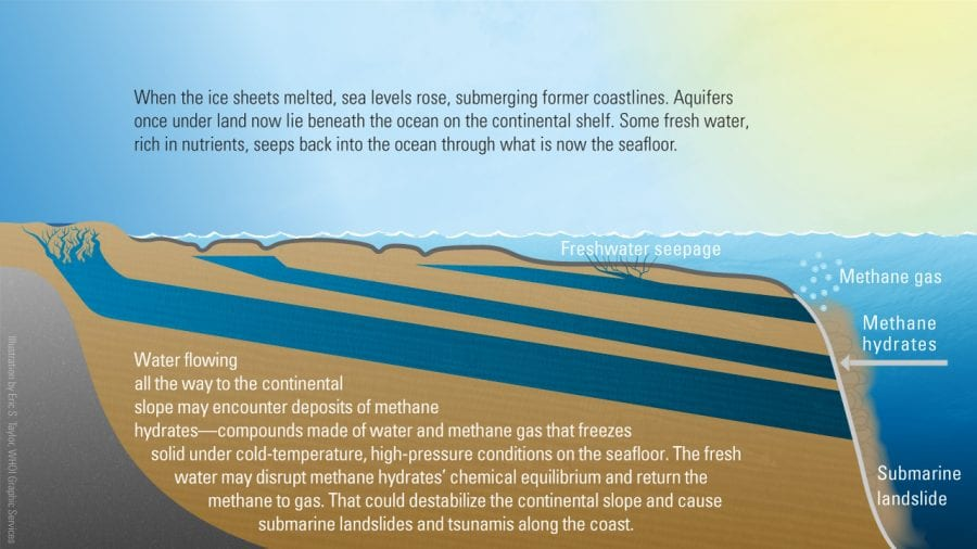 16G1084-Fresh-Water-Reservoirs-Illustrations4-web4_461919.jpg