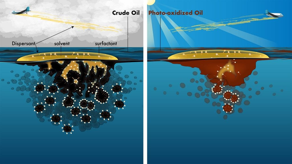 The Deepwater Horizon Oil Spill – Woods Hole Oceanographic