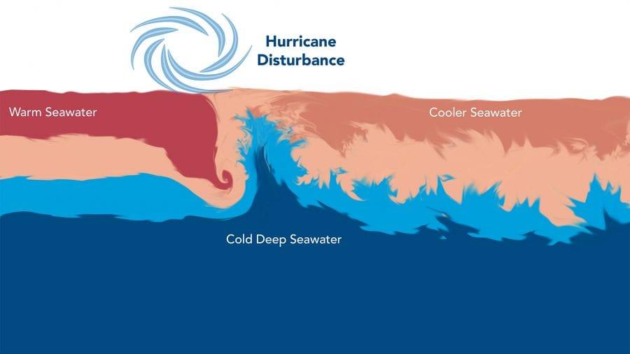 18G0088_HurricaneGraphic_500034.jpg