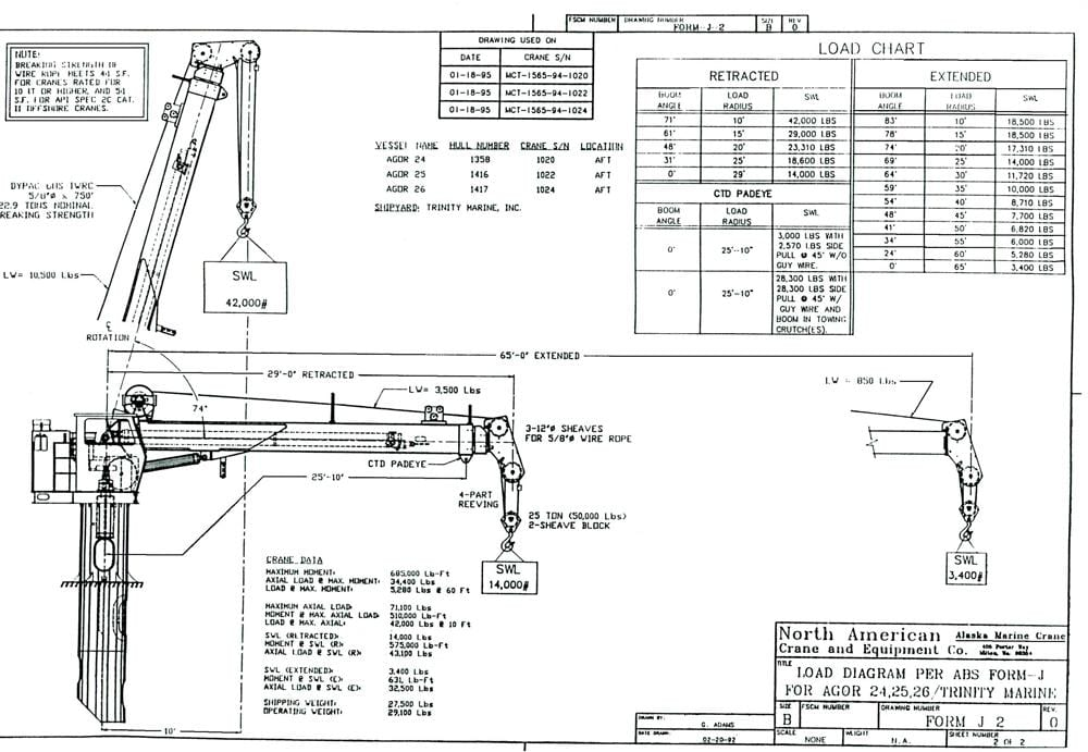 Crane Specifications