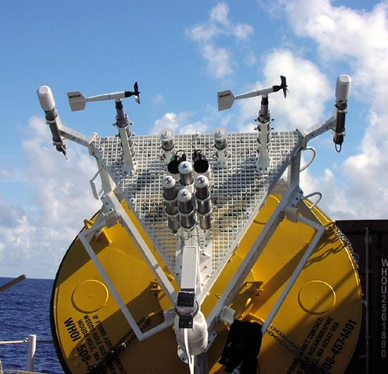 The ASIMET system consists of seven modular sensors that can be mounted on ocean buoys or ships. For calibration and backup during long studies, scientists often deploy two full sets of sensors at a time.
