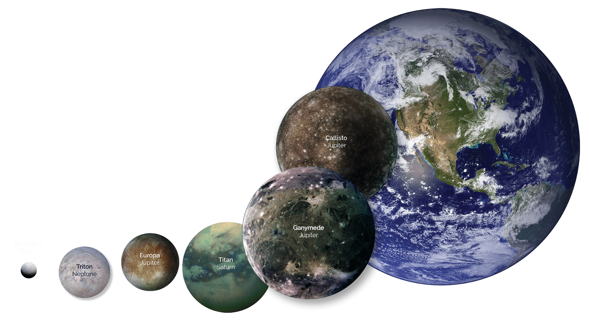 Earth-with-moons