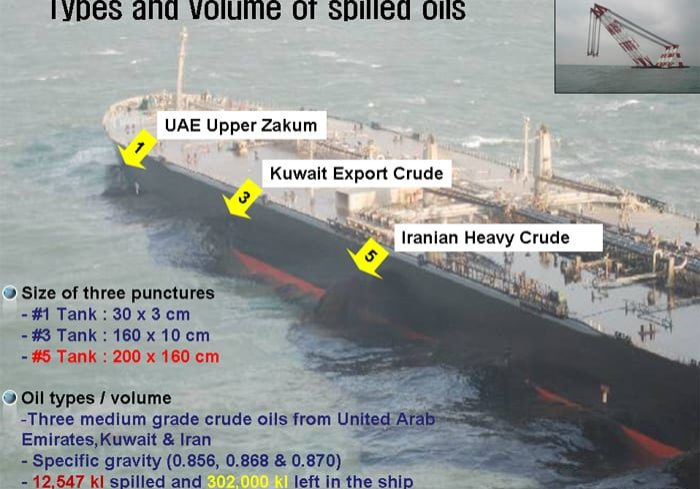 On December 7, 2007 the Super Tanker M/V Hebei Spirit collided with a crane-carrying barge approximately 10 kilometers off of Taean, South Korea.  The Hebei Spirit spilled three medium grade crudes originating from the United Arab Emiriates, Kuwait, and Iran.  The spill totaled approximately 18,800 metric tons of product (~1/3 the size of the Exxon Valdez Spill).